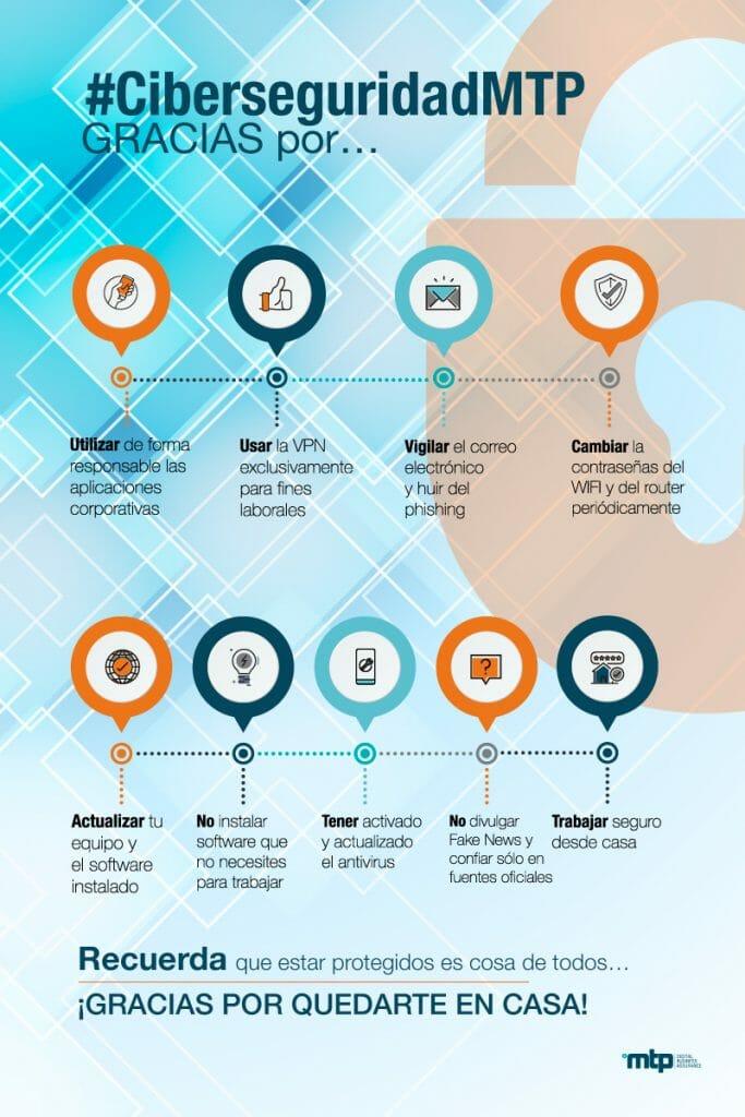 Consejos Ciberseguridad MTP - Infografía